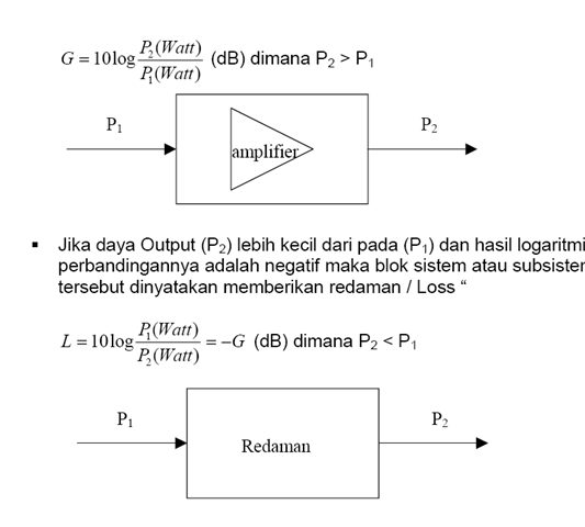 Dasar dasar parameter elektris radio access network ran dalam image ccuart Choice Image