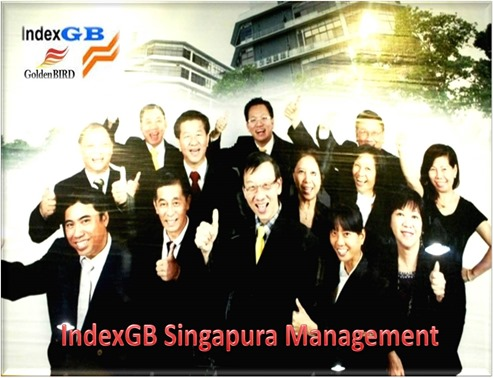 indexGB management